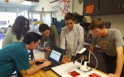 High Schoolers Learn Programming!…And they say it's Simple?! Part 1